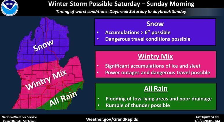 weekend weather outlook metro Detroit