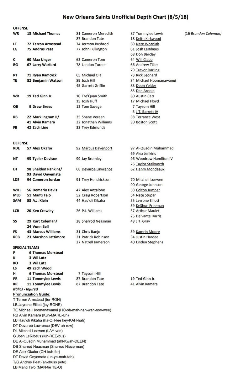 New Orleans Saints Depth Chart
