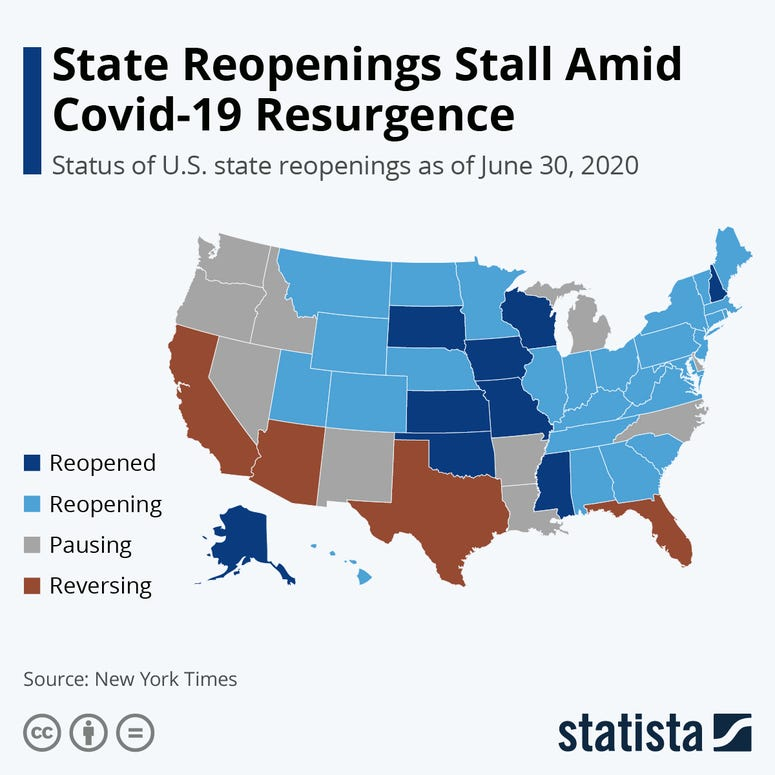 State Reopenings Stall Amid Covid-19 Resurgence